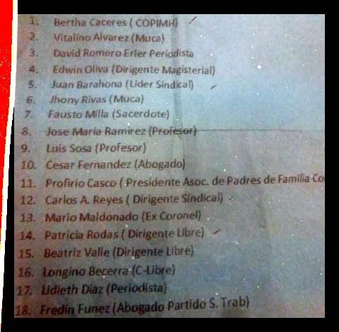 Lista Baltazar Garzon